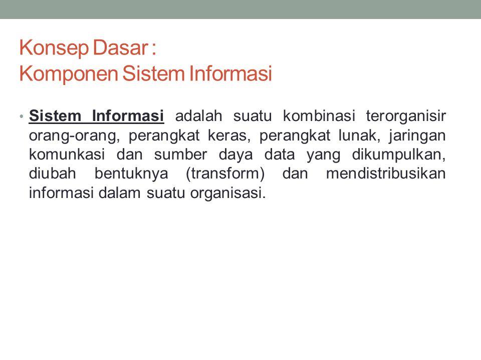 Apa yang dimaksud dengan Sistem Informasi .