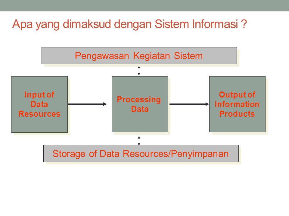 Proses Pengembangan Sistem Informasi Siklus Pengembangan Sistim informasi secara tradisional adalah berdasarkan langkah-langkah pendekatan sistem(sistem approach) untuk memecahkan suatu masalah: Penyelidikan Sistem.