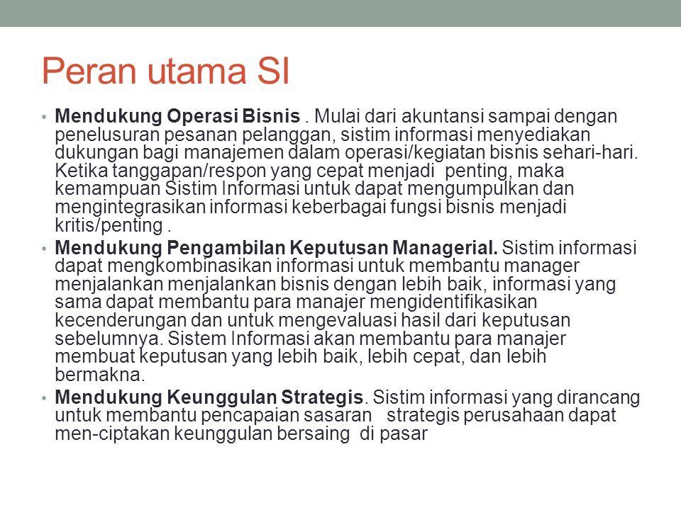 Peran utama SI Mendukung Operasi Bisnis.