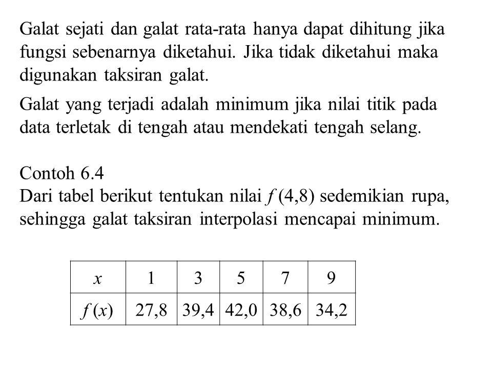 Galat sejati dan galat rata-rata hanya dapat dihitung jika fungsi sebenarnya diketahui.