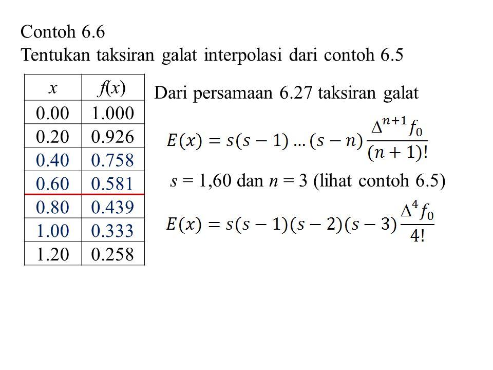 Contoh 6.6 Tentukan taksiran galat interpolasi dari contoh 6.5 xf(x)f(x) 0.001.000 0.200.926 0.400.758 0.600.581 0.800.439 1.000.333 1.200.258 s = 1,6