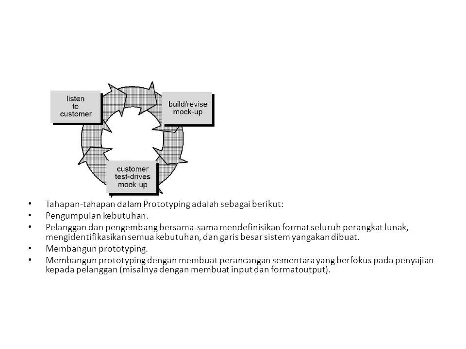 Tahapan-tahapan dalam Prototyping adalah sebagai berikut: Pengumpulan kebutuhan. Pelanggan dan pengembang bersama-sama mendefinisikan format seluruh p