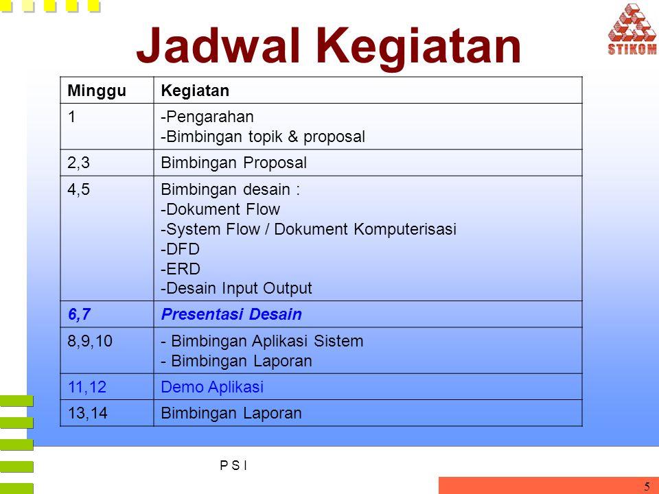 P S I 5 Jadwal Kegiatan MingguKegiatan 1-Pengarahan -Bimbingan topik & proposal 2,3Bimbingan Proposal 4,5Bimbingan desain : -Dokument Flow -System Flow / Dokument Komputerisasi -DFD -ERD -Desain Input Output 6,7Presentasi Desain 8,9,10- Bimbingan Aplikasi Sistem - Bimbingan Laporan 11,12Demo Aplikasi 13,14Bimbingan Laporan