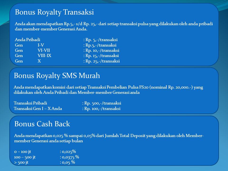 Bonus Royalty Transaksi Anda akan mendapatkan Rp.5,- s/d Rp. 25,- dari setiap transaksi pulsa yang dilakukan oleh anda pribadi dan member-member Gener