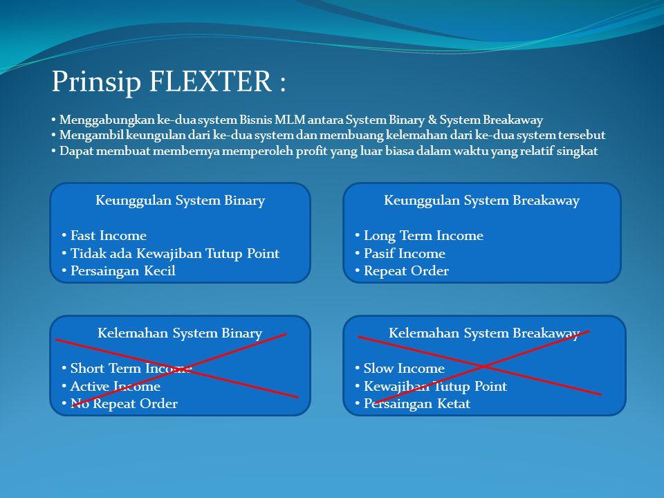 Prinsip FLEXTER : Menggabungkan ke-dua system Bisnis MLM antara System Binary & System Breakaway Mengambil keungulan dari ke-dua system dan membuang k