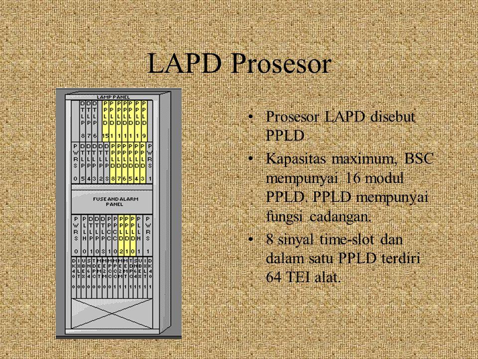 2.4.1 Prosesor Pensinyalan SN menghubungkan kanal pensinyalan (LAPD, CCS-7) ke prosesor pensinyalan yang bertugas mengamankan jalannya pentransmisian(
