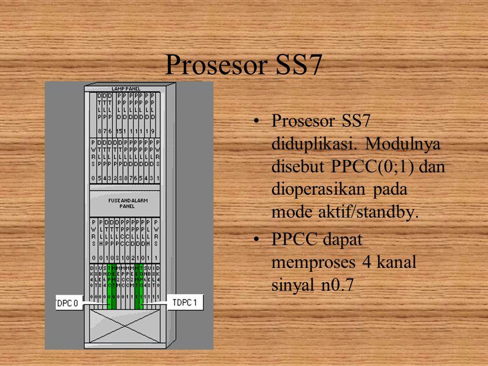LAPD Prosesor Prosesor LAPD disebut PPLD Kapasitas maximum, BSC mempunyai 16 modul PPLD. PPLD mempunyai fungsi cadangan. 8 sinyal time-slot dan dalam