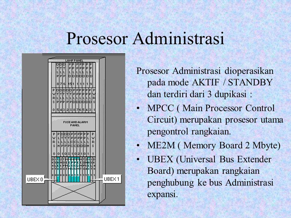Interface O & M BSC dihubungkan dengan unit O & M melalui modul IXLT duplikasi IXLT-0 dan IXLT-1 dioperasikan pada mode AKTIF/ STANDBY