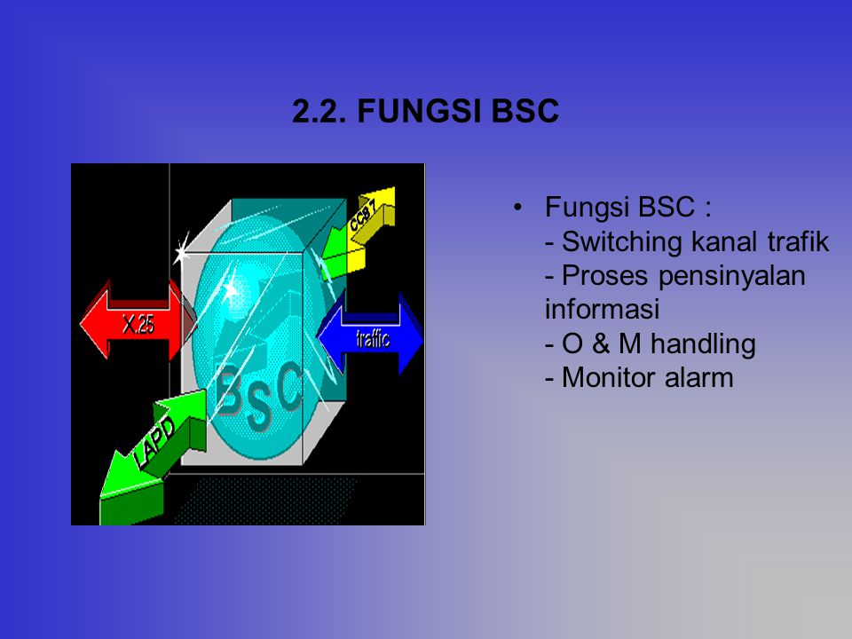 2.9 KESIMPULAN BSC terdiri atas subrak dasar dan subrak expansi.