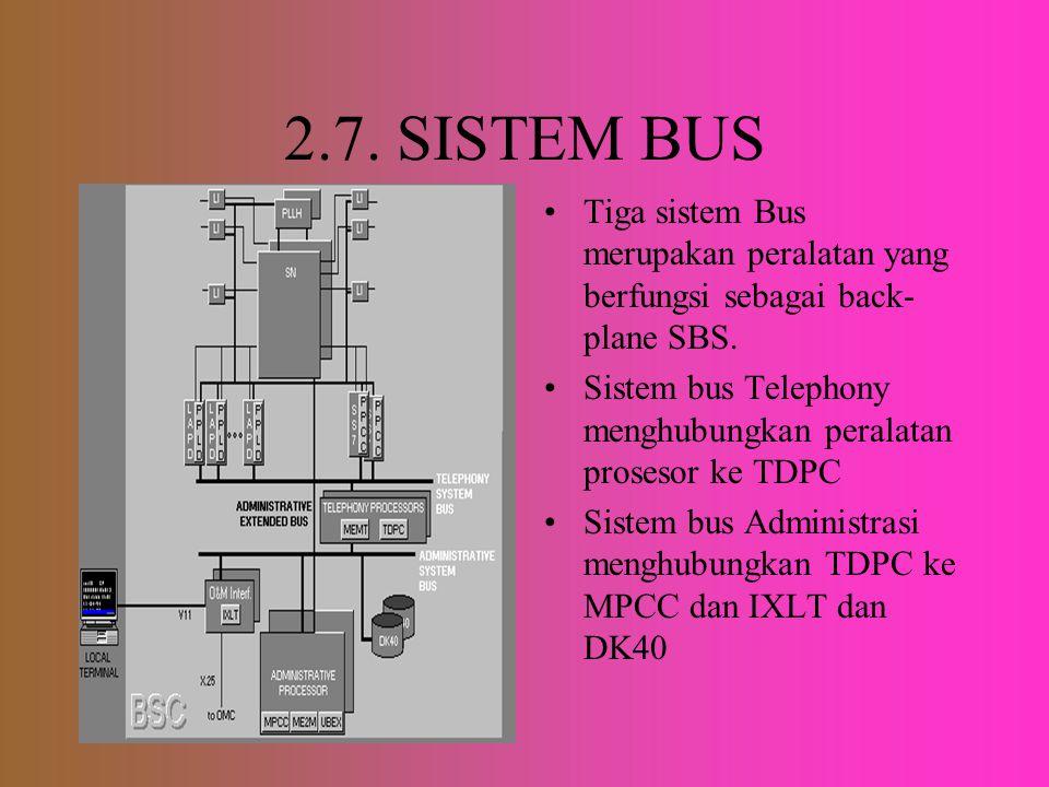 2.6.1 Interface O & M Operator dapat mengakses SBS dengan 2 cara : - Lokal, melalui pemeliharaan terminal lokal (Local MaintenanceTerminal /LMT) - Sentral, melalui operasi dan pemeliharaan pusat (OMC= operation & maintenance Centre) untuk stasiun utama.