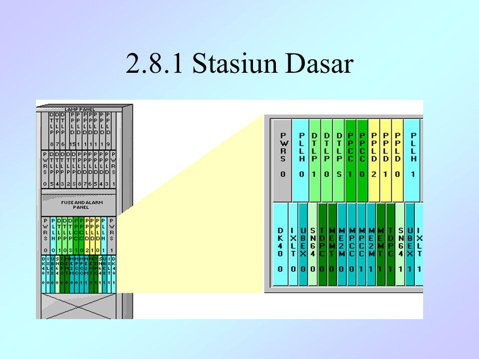 2.8 KONFIGURASI RAK Rak BSC mempunyai dimensi 2mx0,6mx0,3m(HxWxD) dan diringkas menjadi 2 subrak : - Subrak dasar - Subrak expansi Tambahan disini adalah panel lampu diatas rak dan saklar panel alarm ditengah-tengah rak.