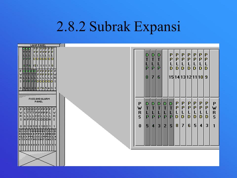Sentral unit selain diduplikat, subrak dasar juga diakomodasi: 1+1 PPLC(Prossesor SS7). 2+1 PPLD(Prossesor LAPD). 2+1 DTLP(Interface Link). Board memp