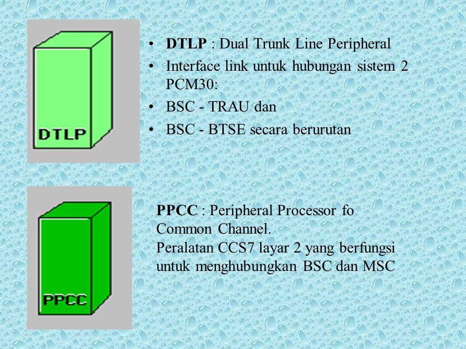 2.9 KESIMPULAN BSC terdiri atas subrak dasar dan subrak expansi. Subrak dasar menggambarkan konfigurasi minimum. Subrak Expansi menyediakan pilihan un