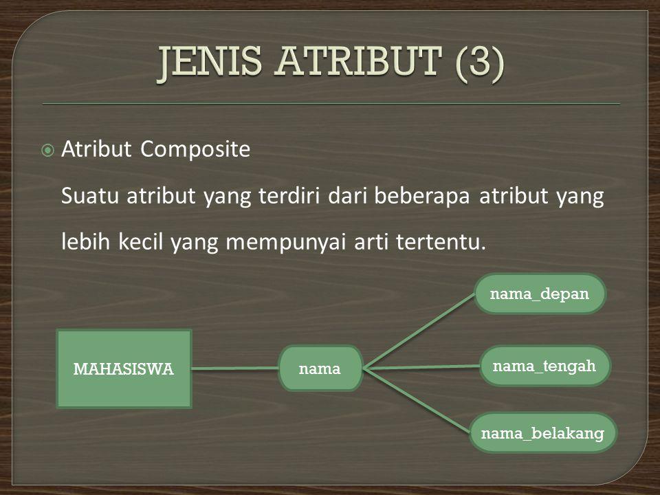  Atribut Composite Suatu atribut yang terdiri dari beberapa atribut yang lebih kecil yang mempunyai arti tertentu. MAHASISWA nama nama_depan nama_ten