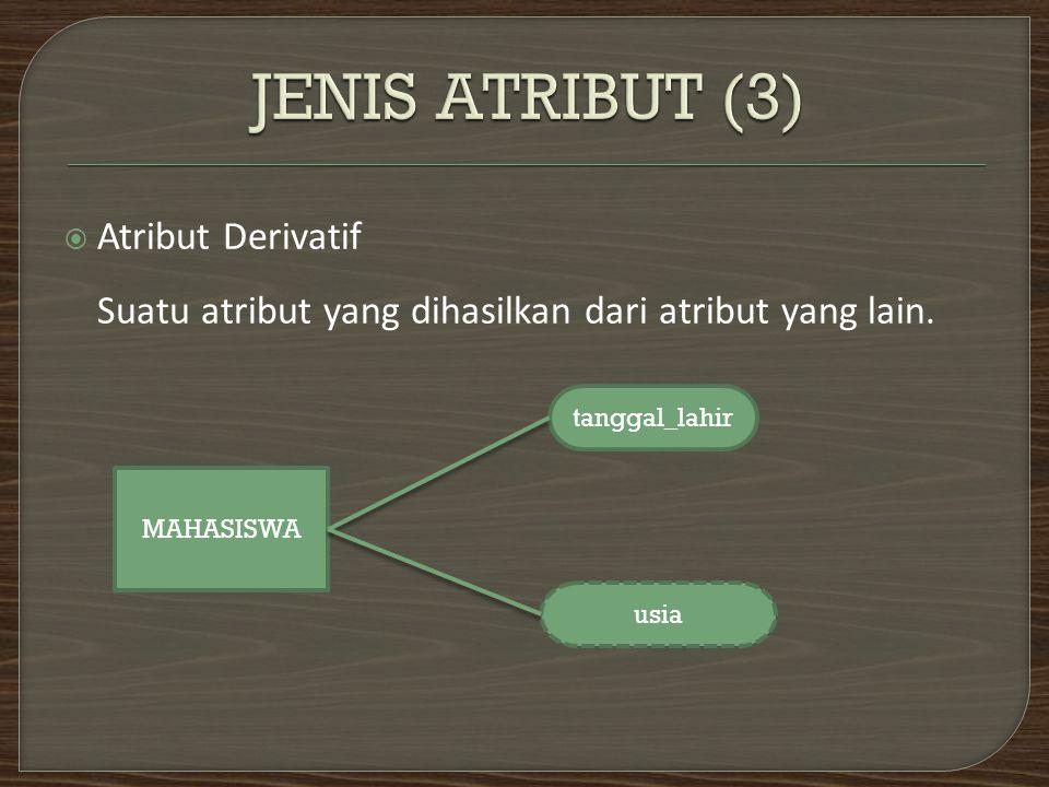  Atribut Derivatif Suatu atribut yang dihasilkan dari atribut yang lain. MAHASISWA tanggal_lahir usia