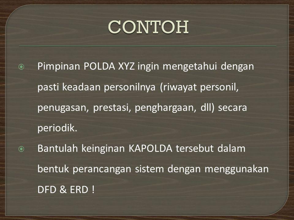  Pimpinan POLDA XYZ ingin mengetahui dengan pasti keadaan personilnya (riwayat personil, penugasan, prestasi, penghargaan, dll) secara periodik.  Ba