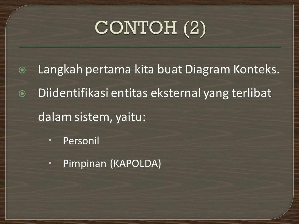  Langkah pertama kita buat Diagram Konteks.  Diidentifikasi entitas eksternal yang terlibat dalam sistem, yaitu:  Personil  Pimpinan (KAPOLDA)