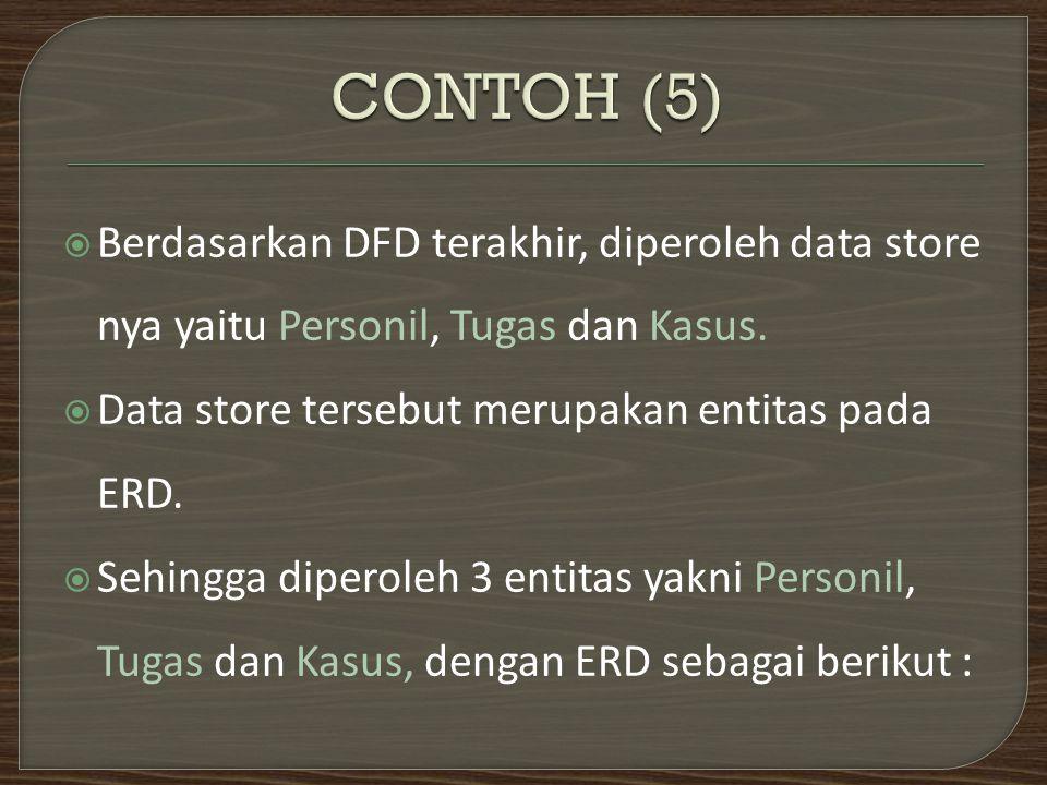  Berdasarkan DFD terakhir, diperoleh data store nya yaitu Personil, Tugas dan Kasus.  Data store tersebut merupakan entitas pada ERD.  Sehingga dip