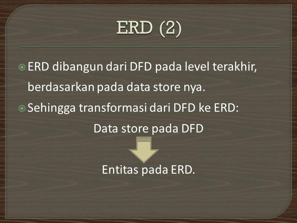  ERD dibangun dari DFD pada level terakhir, berdasarkan pada data store nya.  Sehingga transformasi dari DFD ke ERD: Data store pada DFD Entitas pad