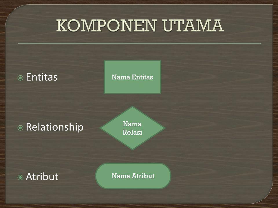  Amnur, Hidra.Sistem Informasi Manajemen: Perancangan Sistem Database.