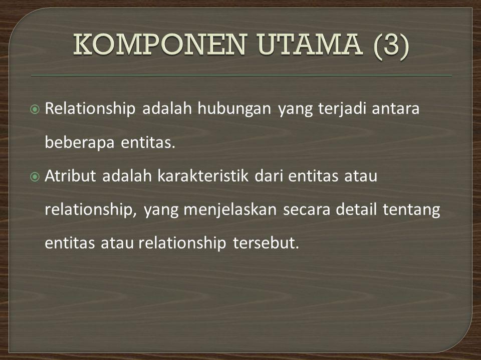  Relationship adalah hubungan yang terjadi antara beberapa entitas.  Atribut adalah karakteristik dari entitas atau relationship, yang menjelaskan s