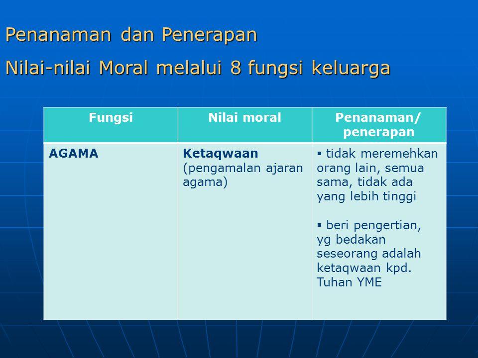 Penanaman dan Penerapan Nilai-nilai Moral melalui 8 fungsi keluarga FungsiNilai moralPenanaman/ penerapan AGAMAKetaqwaan (pengamalan ajaran agama)  tidak meremehkan orang lain, semua sama, tidak ada yang lebih tinggi  beri pengertian, yg bedakan seseorang adalah ketaqwaan kpd.