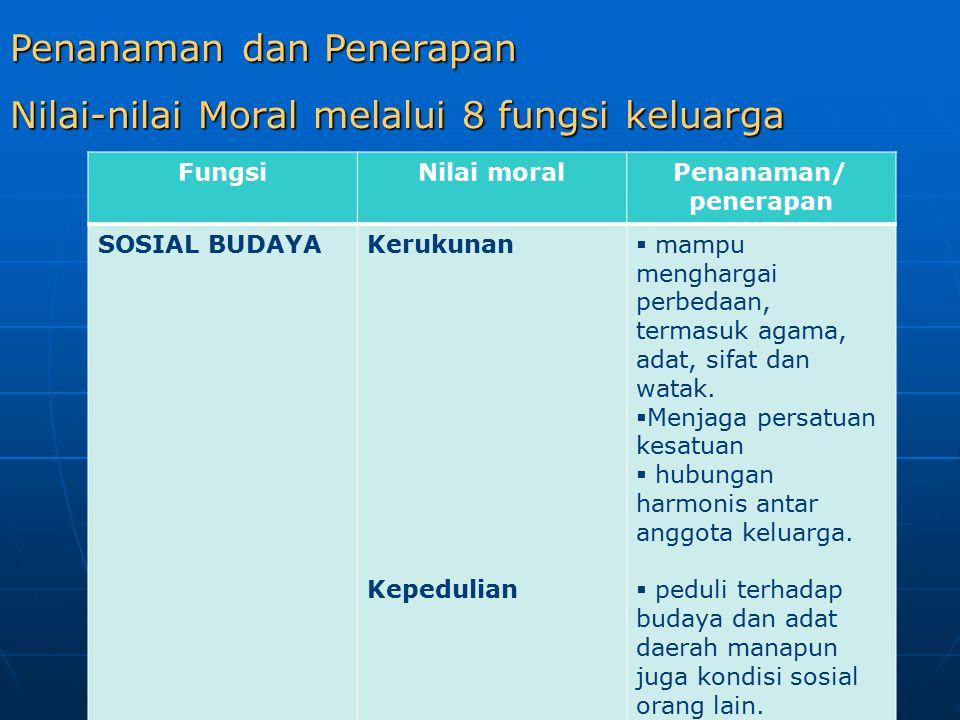 Penanaman dan Penerapan Nilai-nilai Moral melalui 8 fungsi keluarga FungsiNilai moralPenanaman/ penerapan SOSIAL BUDAYAKerukunan Kepedulian  mampu menghargai perbedaan, termasuk agama, adat, sifat dan watak.