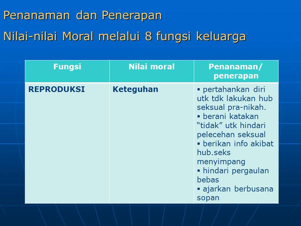Penanaman dan Penerapan Nilai-nilai Moral melalui 8 fungsi keluarga FungsiNilai moralPenanaman/ penerapan REPRODUKSIKeteguhan  pertahankan diri utk tdk lakukan hub seksual pra-nikah.