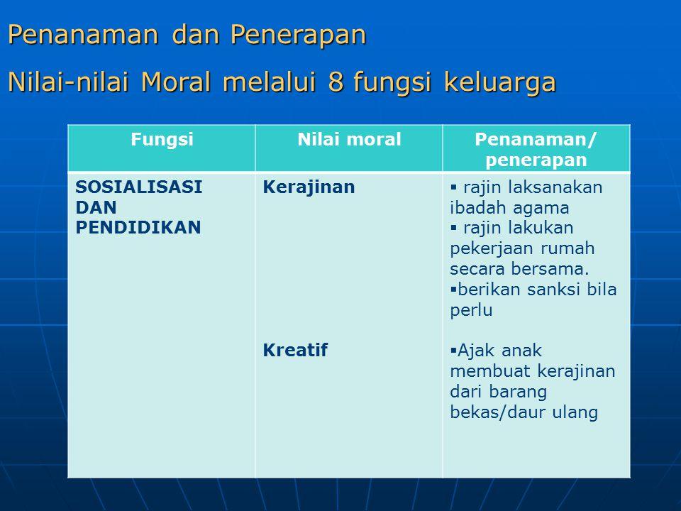 Penanaman dan Penerapan Nilai-nilai Moral melalui 8 fungsi keluarga FungsiNilai moralPenanaman/ penerapan SOSIALISASI DAN PENDIDIKAN Kerajinan Kreatif  rajin laksanakan ibadah agama  rajin lakukan pekerjaan rumah secara bersama.