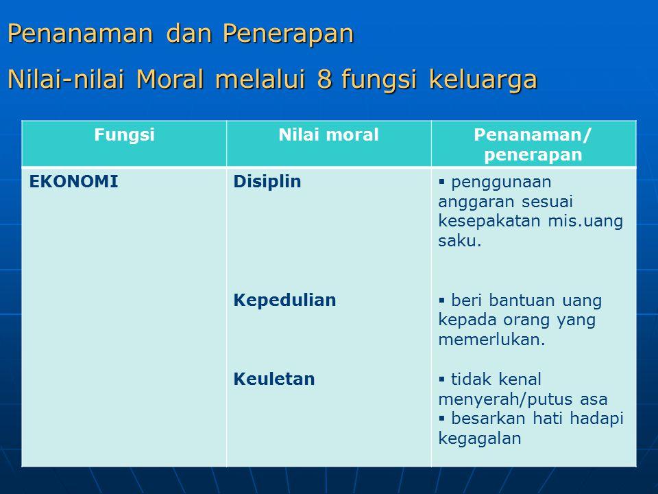 Penanaman dan Penerapan Nilai-nilai Moral melalui 8 fungsi keluarga FungsiNilai moralPenanaman/ penerapan EKONOMIDisiplin Kepedulian Keuletan  penggunaan anggaran sesuai kesepakatan mis.uang saku.
