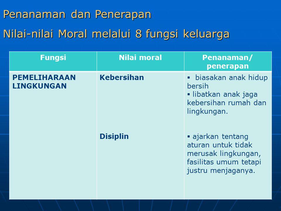 Penanaman dan Penerapan Nilai-nilai Moral melalui 8 fungsi keluarga FungsiNilai moralPenanaman/ penerapan PEMELIHARAAN LINGKUNGAN Kebersihan Disiplin  biasakan anak hidup bersih  libatkan anak jaga kebersihan rumah dan lingkungan.