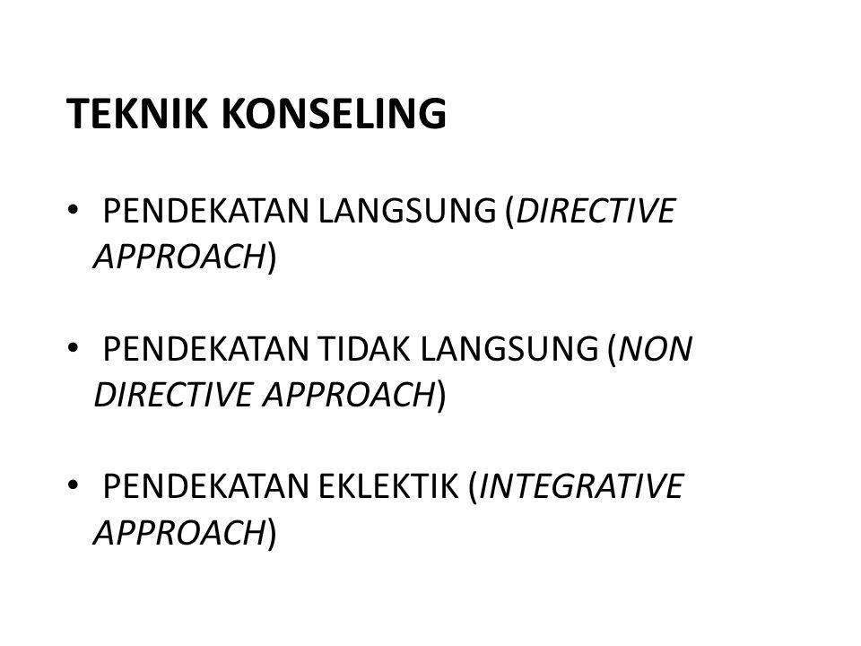 TEKNIK KONSELING PENDEKATAN LANGSUNG (DIRECTIVE APPROACH) PENDEKATAN TIDAK LANGSUNG (NON DIRECTIVE APPROACH) PENDEKATAN EKLEKTIK (INTEGRATIVE APPROACH