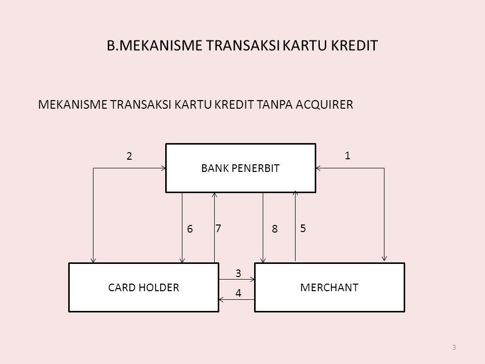 B.MEKANISME TRANSAKSI KARTU KREDIT 3 BANK PENERBIT MERCHANTCARD HOLDER 1 3 2 4 5 8 7 6 MEKANISME TRANSAKSI KARTU KREDIT TANPA ACQUIRER