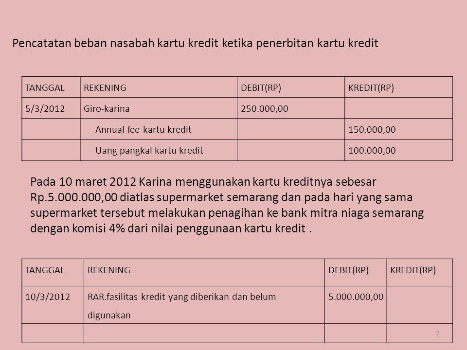 TANGGALREKENINGDEBIT(RP)KREDIT(RP) 5/3/2012Giro-karina250.000,00 Annual fee kartu kredit150.000,00 Uang pangkal kartu kredit100.000,00 TANGGALREKENINGDEBIT(RP)KREDIT(RP) 10/3/2012 RAR.fasilitas kredit yang diberikan dan belum digunakan 5.000.000,00 Pencatatan beban nasabah kartu kredit ketika penerbitan kartu kredit Pada 10 maret 2012 Karina menggunakan kartu kreditnya sebesar Rp.5.000.000,00 diatlas supermarket semarang dan pada hari yang sama supermarket tersebut melakukan penagihan ke bank mitra niaga semarang dengan komisi 4% dari nilai penggunaan kartu kredit.