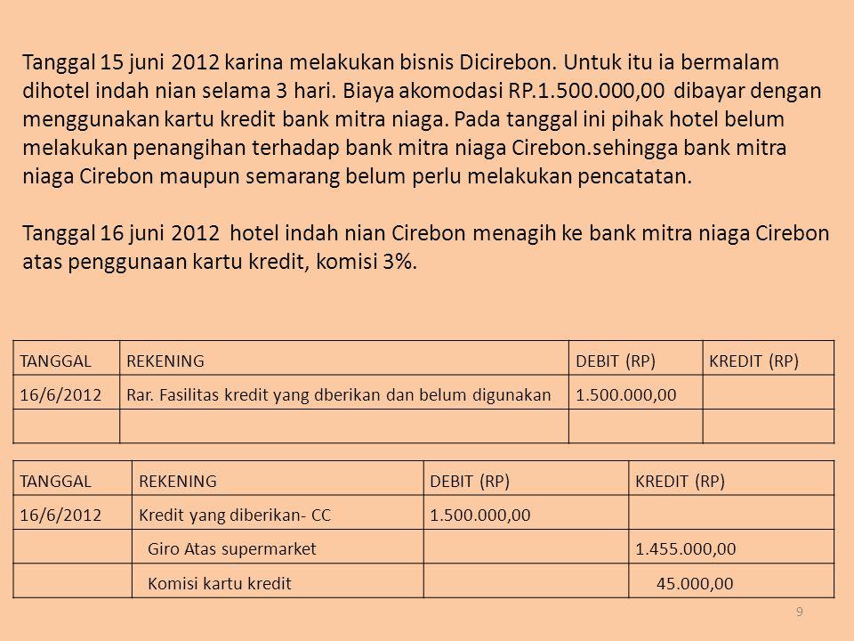 TANGGALREKENINGDEBIT (RP)KREDIT (RP) 16/6/2012Rar.