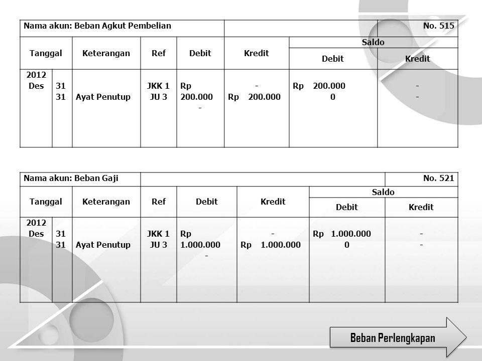 Nama akun: Beban Agkut Pembelian No. 515 TanggalKeteranganRefDebitKredit Saldo DebitKredit 2012 Des 31 Ayat Penutup JKK 1 JU 3 Rp 200.000 - - Rp 200.0