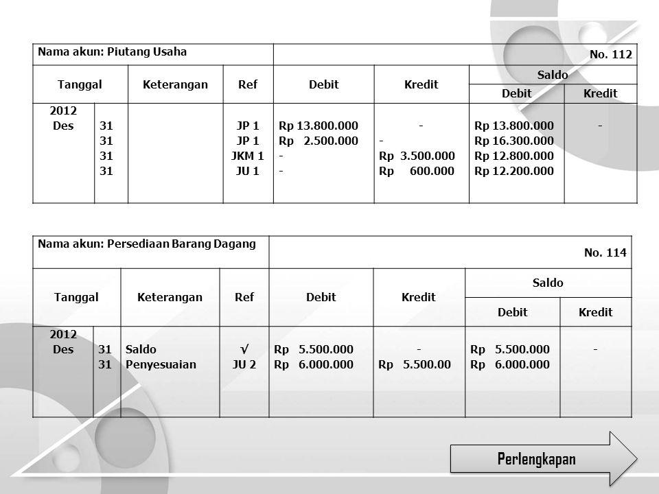 Perlengkapan Nama akun: Piutang Usaha No. 112 TanggalKeteranganRefDebitKredit Saldo DebitKredit 2012 Des 31 JP 1 JKM 1 JU 1 Rp 13.800.000 Rp 2.500.000