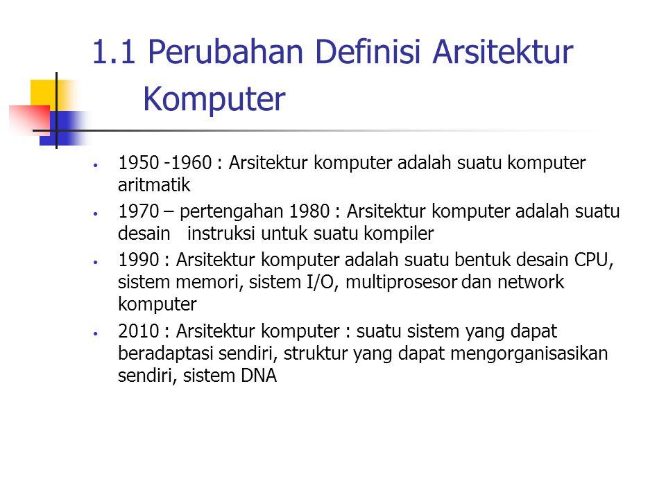 1.1 Perubahan Definisi Arsitektur Komputer 1950 -1960 : Arsitektur komputer adalah suatu komputer aritmatik 1970 – pertengahan 1980 : Arsitektur kompu