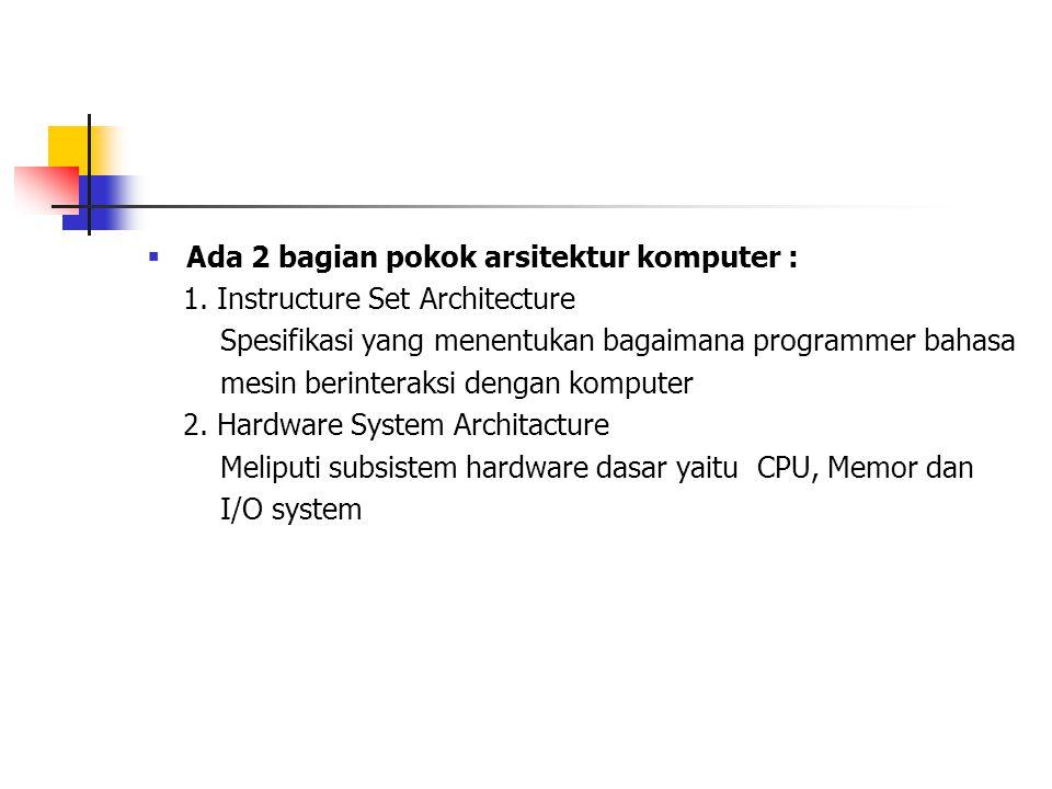  Ada 2 bagian pokok arsitektur komputer : 1. Instructure Set Architecture Spesifikasi yang menentukan bagaimana programmer bahasa mesin berinteraksi