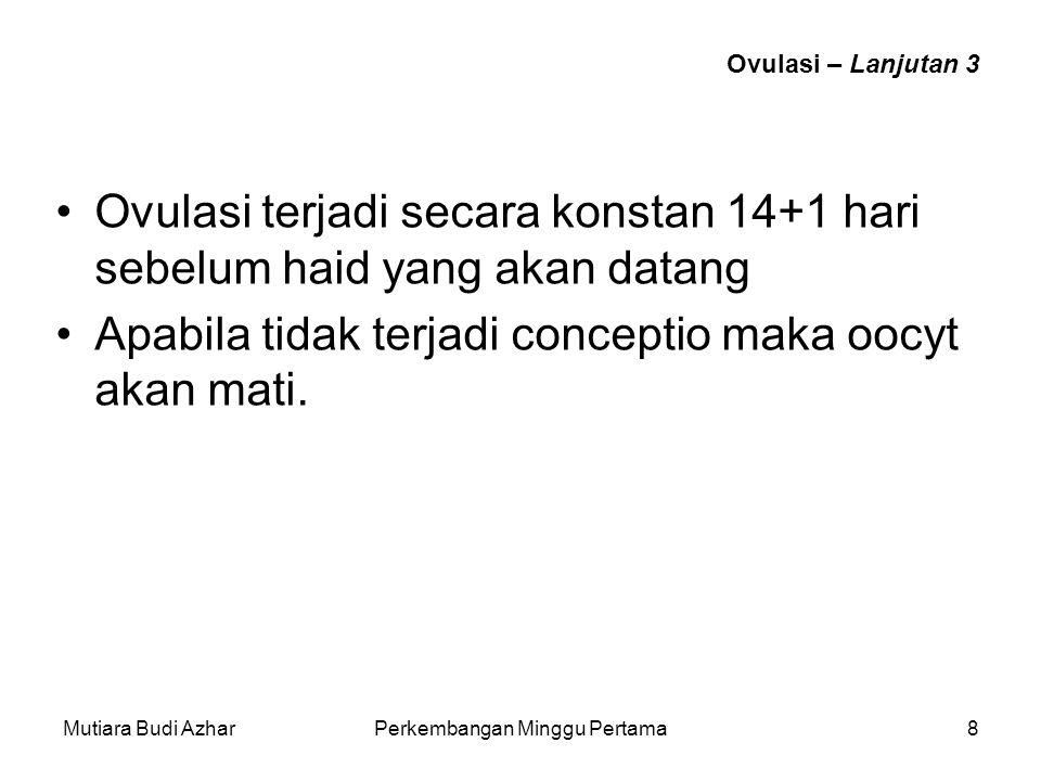 Mutiara Budi AzharPerkembangan Minggu Pertama8 Ovulasi – Lanjutan 3 Ovulasi terjadi secara konstan 14+1 hari sebelum haid yang akan datang Apabila tid