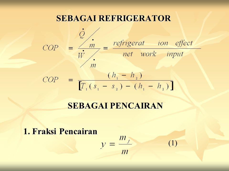 SEBAGAI REFRIGERATOR SEBAGAI PENCAIRAN 1. Fraksi Pencairan (1)