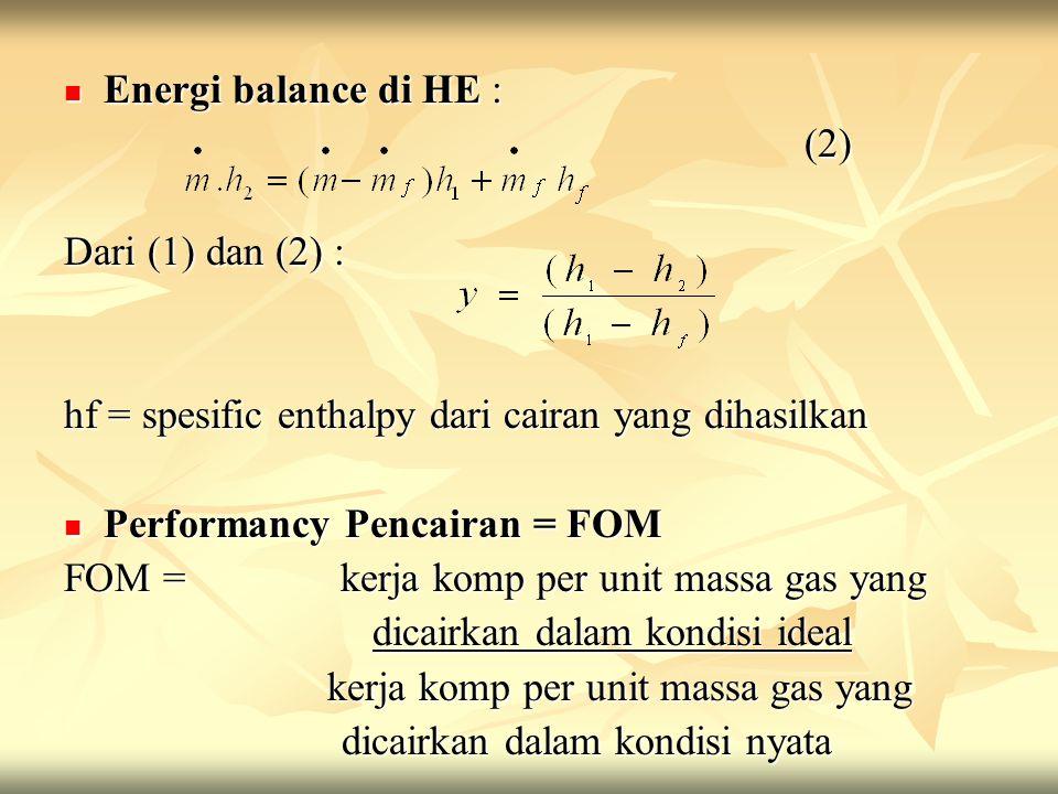 Energi balance di HE : Energi balance di HE :(2) Dari (1) dan (2) : hf = spesific enthalpy dari cairan yang dihasilkan Performancy Pencairan = FOM Performancy Pencairan = FOM FOM = kerja komp per unit massa gas yang dicairkan dalam kondisi ideal dicairkan dalam kondisi ideal kerja komp per unit massa gas yang kerja komp per unit massa gas yang dicairkan dalam kondisi nyata dicairkan dalam kondisi nyata
