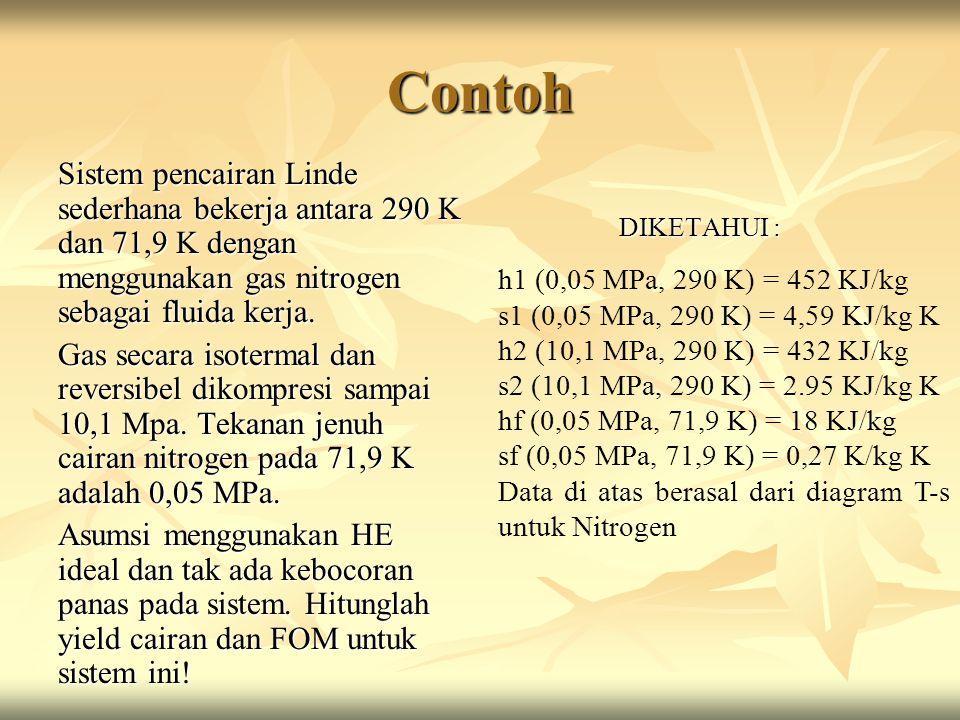 Contoh Sistem pencairan Linde sederhana bekerja antara 290 K dan 71,9 K dengan menggunakan gas nitrogen sebagai fluida kerja. Gas secara isotermal dan
