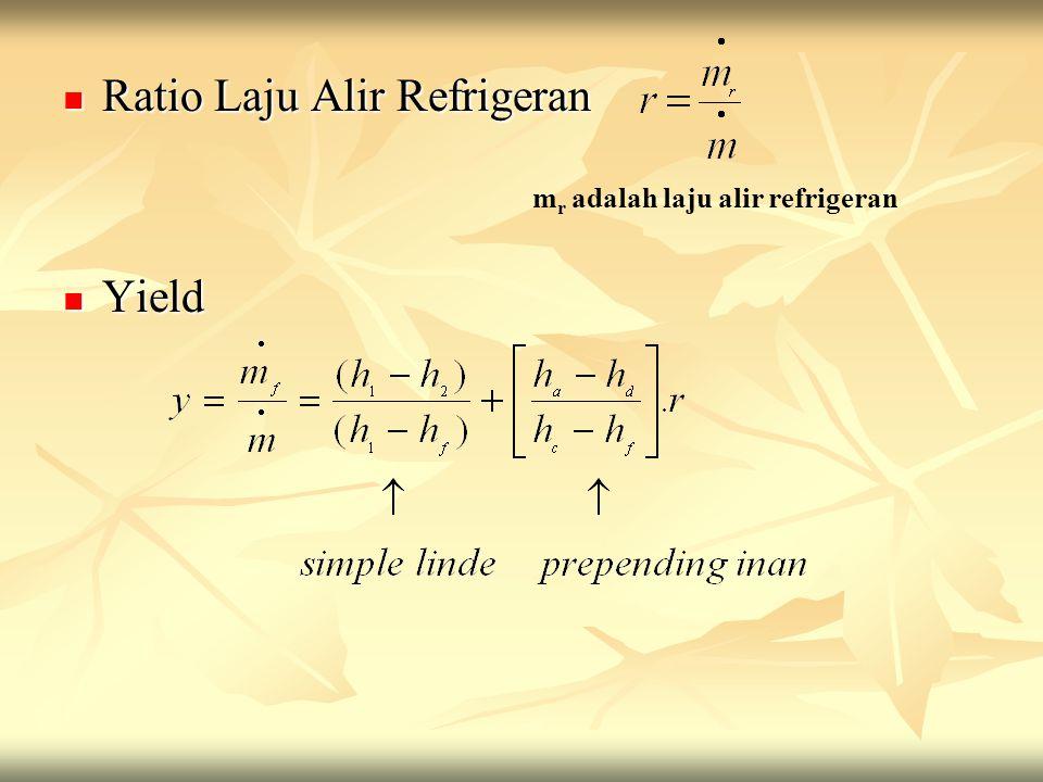 Ratio Laju Alir Refrigeran Ratio Laju Alir Refrigeran Yield Yield m r adalah laju alir refrigeran