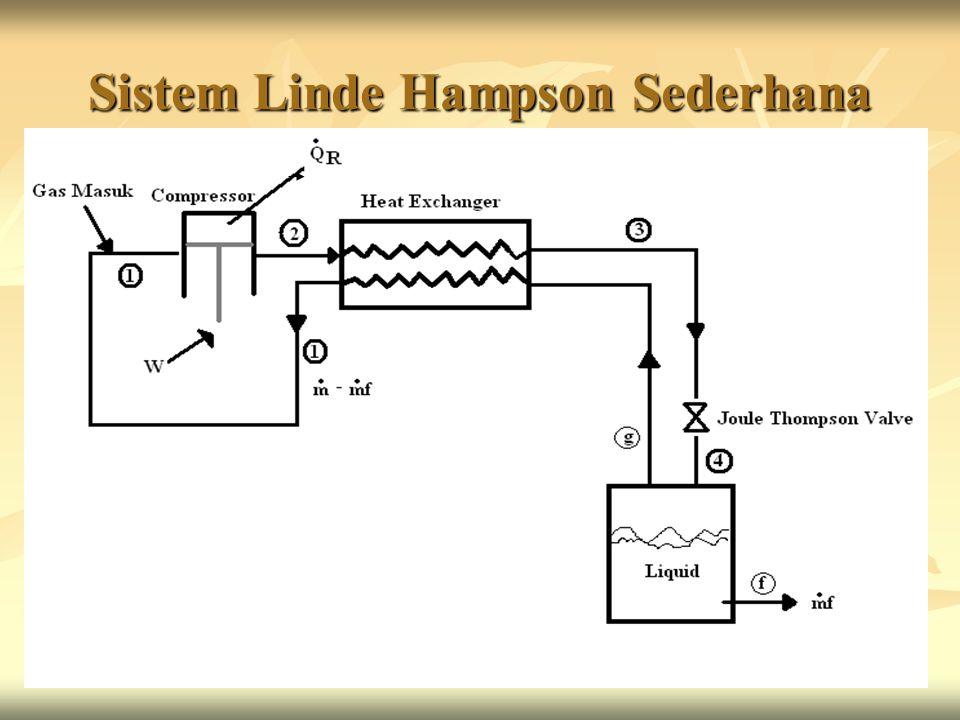 Sistem Linde Hampson Sederhana