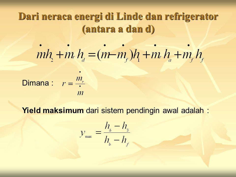 Dari neraca energi di Linde dan refrigerator (antara a dan d) Dimana : Yield maksimum dari sistem pendingin awal adalah :