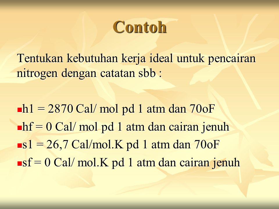 Contoh Tentukan kebutuhan kerja ideal untuk pencairan nitrogen dengan catatan sbb : h1 = 2870 Cal/ mol pd 1 atm dan 70oF h1 = 2870 Cal/ mol pd 1 atm dan 70oF hf = 0 Cal/ mol pd 1 atm dan cairan jenuh hf = 0 Cal/ mol pd 1 atm dan cairan jenuh s1 = 26,7 Cal/mol.K pd 1 atm dan 70oF s1 = 26,7 Cal/mol.K pd 1 atm dan 70oF sf = 0 Cal/ mol.K pd 1 atm dan cairan jenuh sf = 0 Cal/ mol.K pd 1 atm dan cairan jenuh