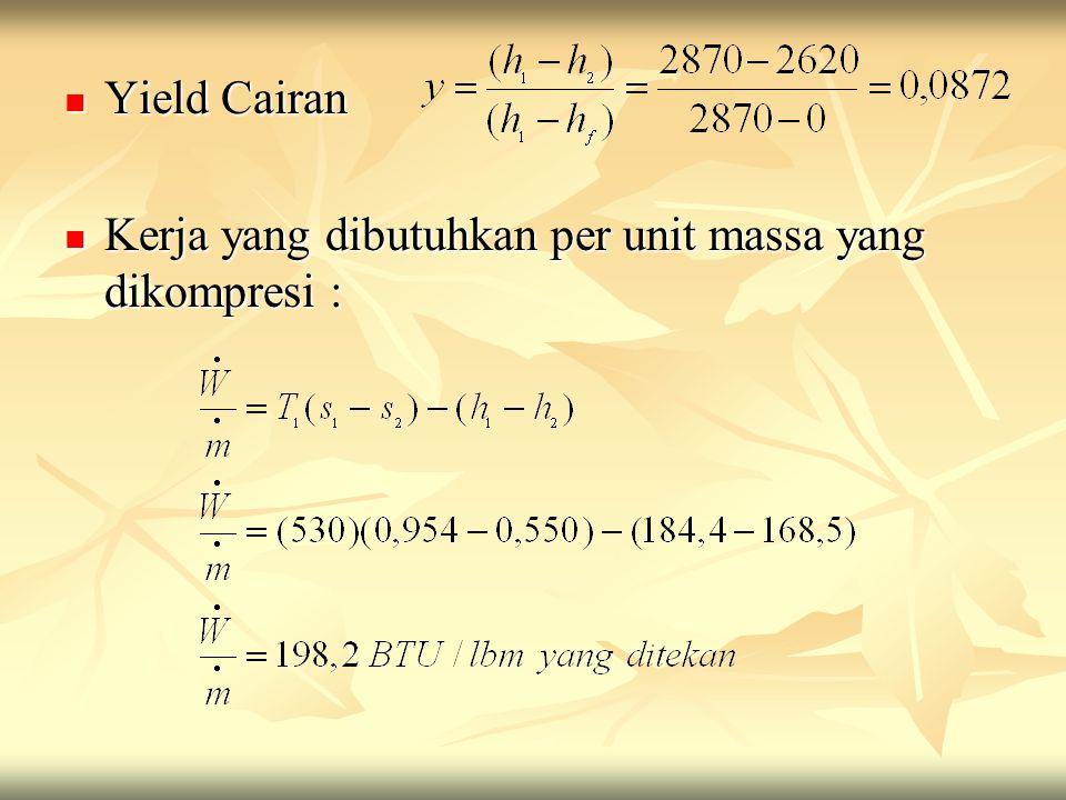 Yield Cairan Yield Cairan Kerja yang dibutuhkan per unit massa yang dikompresi : Kerja yang dibutuhkan per unit massa yang dikompresi :