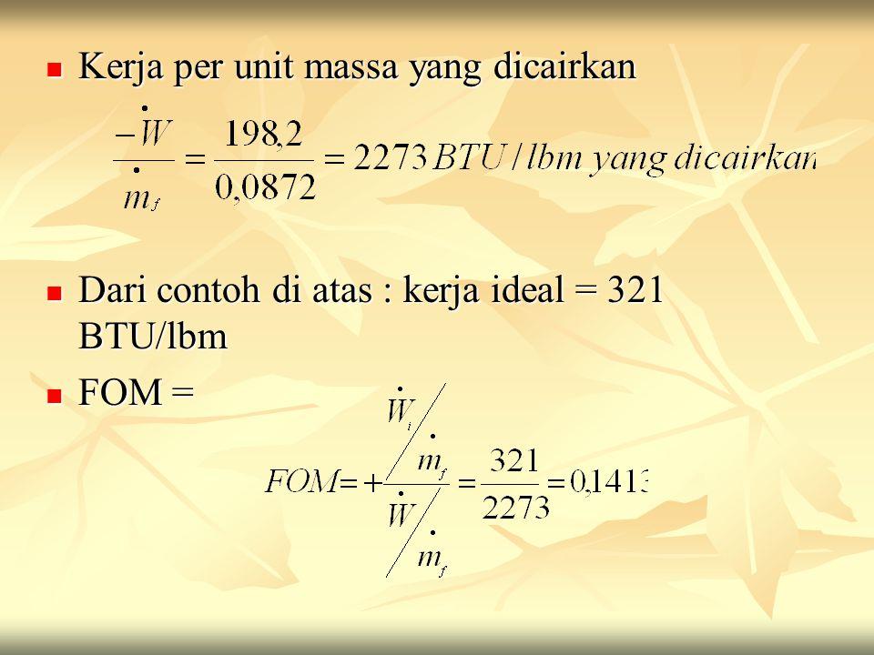 Kerja per unit massa yang dicairkan Kerja per unit massa yang dicairkan Dari contoh di atas : kerja ideal = 321 BTU/lbm Dari contoh di atas : kerja ideal = 321 BTU/lbm FOM = FOM =