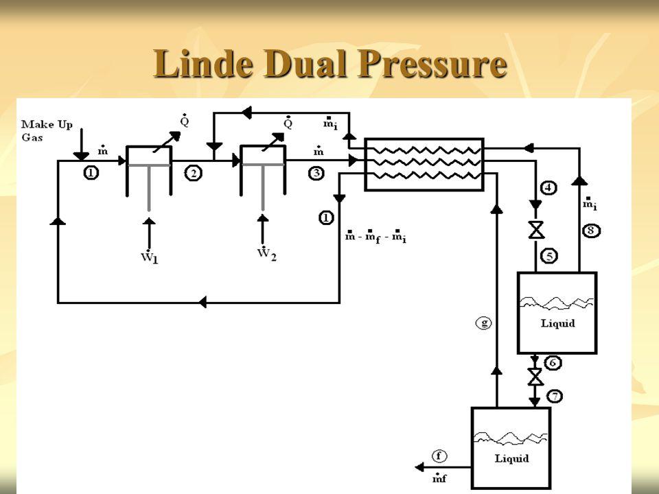 Linde Dual Pressure